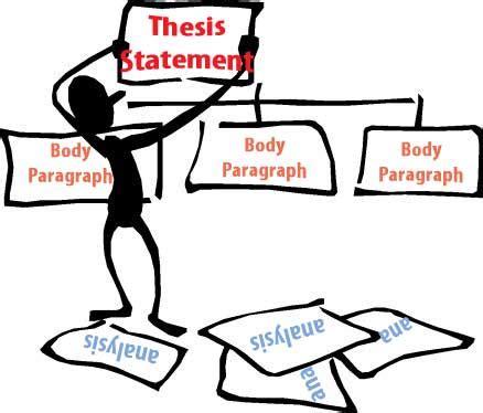 Good topics to write an argumentative essay on
